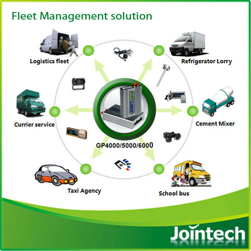 GPS vehicle tracking with RFID reader+thermo sensor+fuel sensor for fleet management