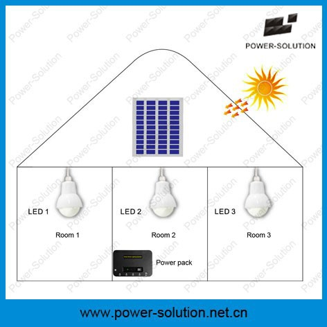 High quality 11V 4W Solar panel solar Home System ,solar Kit with phone charging system for Somalia Djibouti Ethiopia
