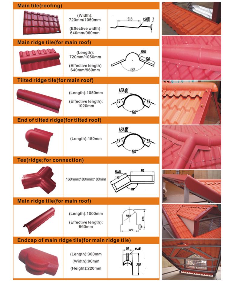 Names Of Roof Tiles Tile Design Ideas
