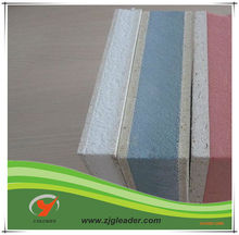 Panel movable partition wall,Structural Insulated Panel( SIP) for Prefabricated House,sandwich panels