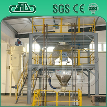 Good price premix feed plant supplier