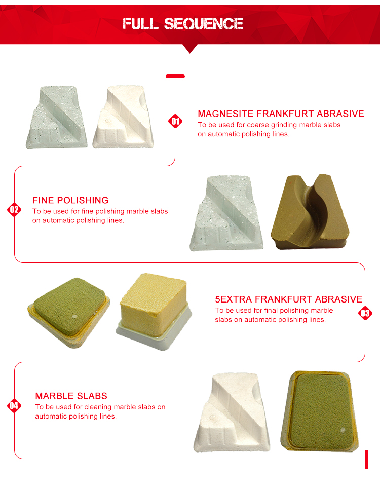 Good Quality Granite Resin frankfurt abrasive marble grinding block