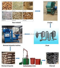 Energy saving wood/sawdust/rice husk etc biomass charcoal making machine/charcoal briquette production line