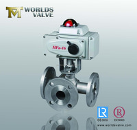 Variety Kinds of Flanged Ball Valve