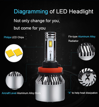 Auto Lighting System Parts t5 LED Headlight