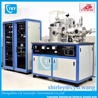 Titanium nitride magnetron sputtering PVD vacuum coating machine/Titanium sputtering plating machine/equipment