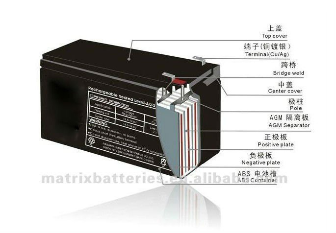 HOT !! 12V 7.2AH ups battery for nepal market