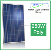 High Efficiency 250W Poly Solar Panel, solar panel price india Manufacturer in China