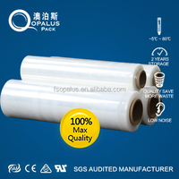 transparent stretch wrap/film for industry
