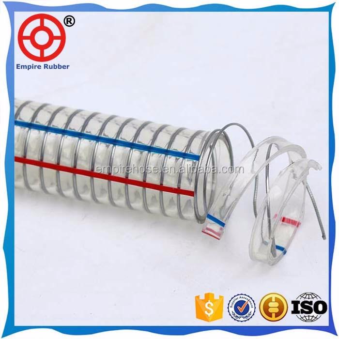 Wire Reinforced Hose - Dolgular.com