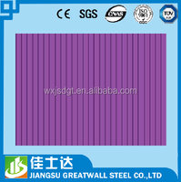gi aluzinc roof metal sheets size for roof price