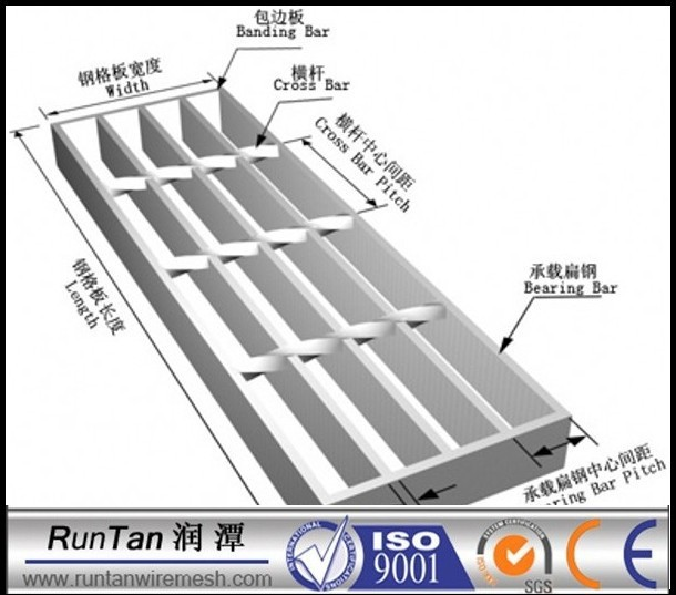 offshore steel grating/steel electro forged grating/19w4 bar grating