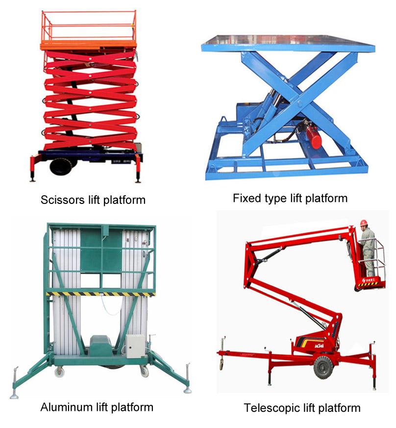 Electric Hydraulic Wheelchair Lift : Scissor electric hydraulic wheelchair platform lift buy