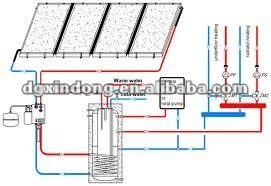 Efficient swimming pool solar water heater rubber heating for Most effective heating system
