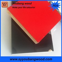 green core UV particle board for kitchen cabinet
