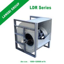 LDR800 Commercial Silent Large Belt Driven Backward Centrifugal Fan With CE RoHs For HVAC central air conditioning low price