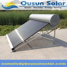 Direct open loop compact non-pressurized metal wiredrawing solar power information