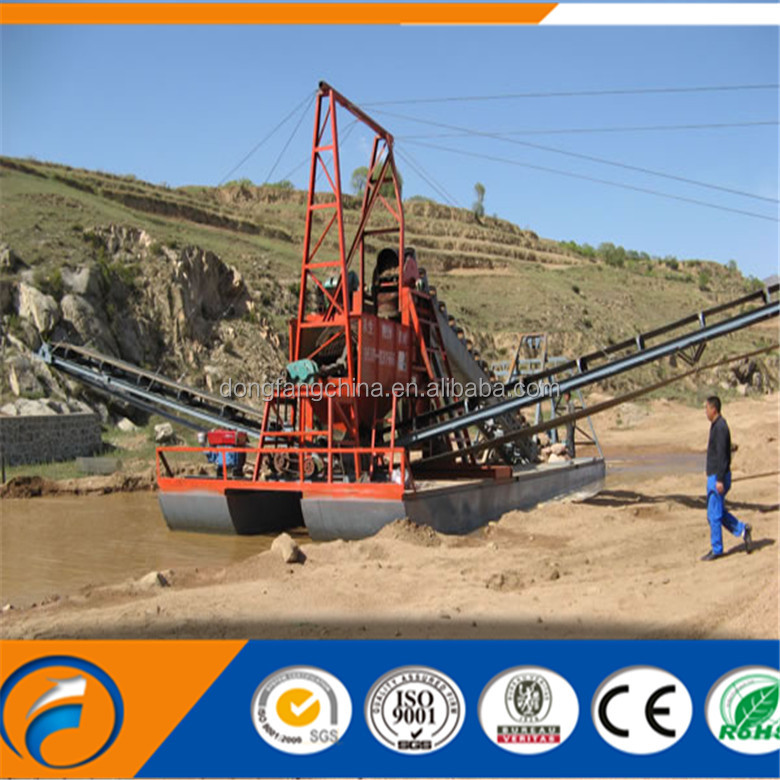 Bucket Chain Dredger Mining