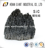 Giant product refractory SiC