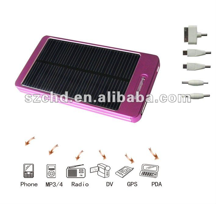 Solar portable mobile charger for electronic products