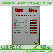 currency foreign display panel \ currency foreign panel banner \ currency foreign panel display