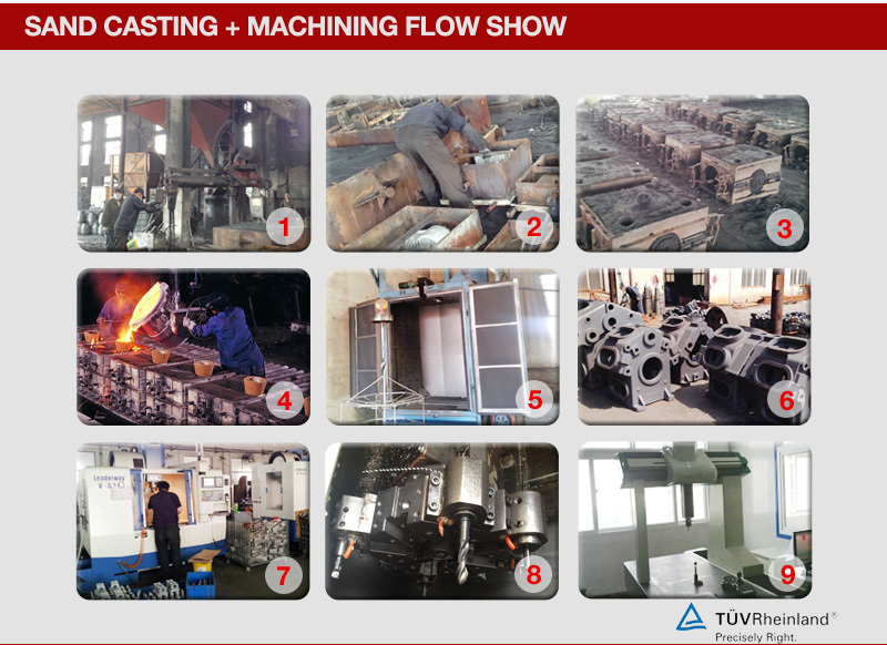 PED certificated iron casting foundry,cast iron foundry,ductile iron casting