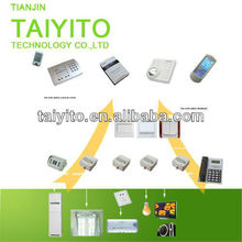 TAIYITO PLC remote control home automation products