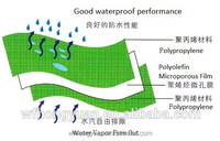 high breathable waterproof membrane for roofing and wall waterproof membrane meeting CE standard