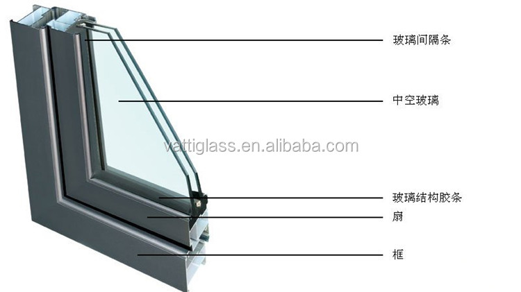 6A 9A 12A 15A 20A spacer spacer sealed insulated glass units,double glazing glass units