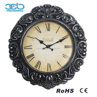 Antique Decorative Digital Wall Clock Themes