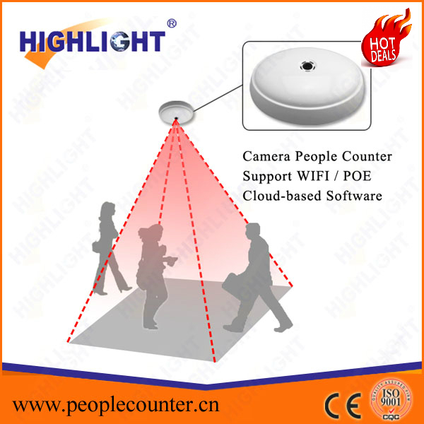Highlight HPC008 garment shop people counter camera wifi electronic supermarket people counting system