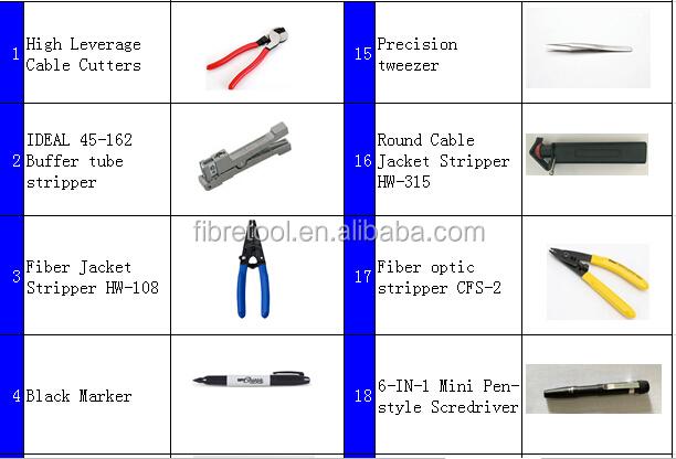 Hw 6500n Deluxe Fiber Optic Fusion Splicing Tool Kit Buy