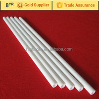 high purity zirconium oxide Ceramic protection tube