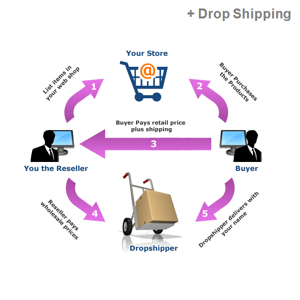 e-commerce warehouse fulfillment service from shenzhen china -Skype: colsales12