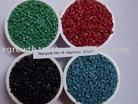 Polypropylene recycle/Polypropylene(PP) granule virgin/recycled PP granules,PP resin