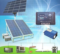 Popular Poly & Mono solar panel 5W-60W manufacturer in china