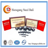 manufacture products high chrome resistant iron ball