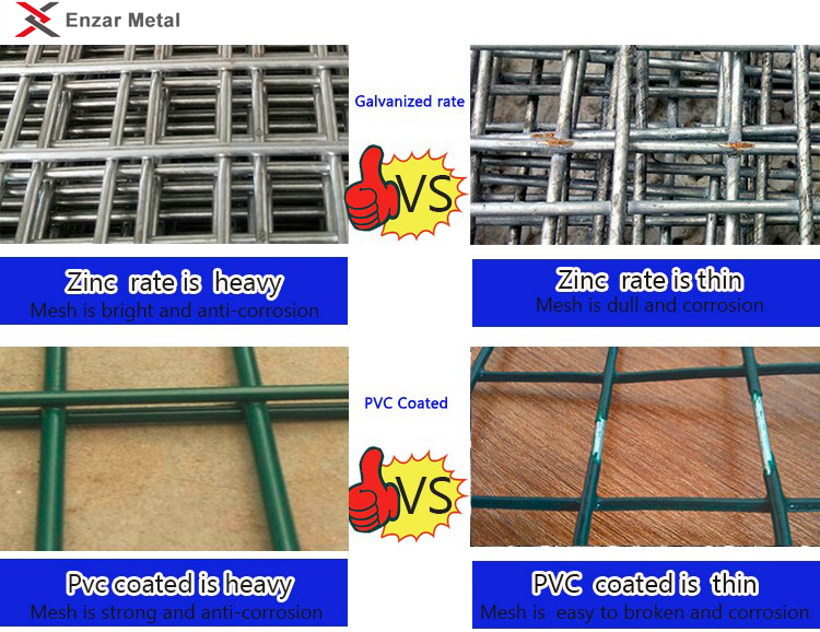 High Quality 304 Stainless Steel Welded Wire Mesh Panel