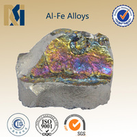 Professional Aluminum Iron alloys making Plant