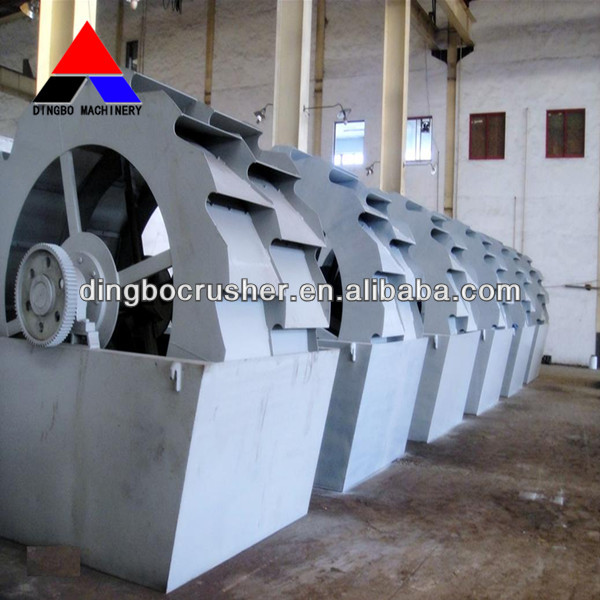 Sand Washing Machine Price,Sand Screw Washer,Sand Washer Hot sale in Russia