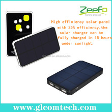 High conversion efficiency patente RoHS,CE,FCC solar digital display power bank charger for ipad