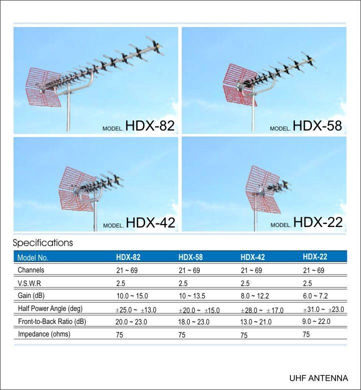PF ANTENNA INDONESIA Model. HDX