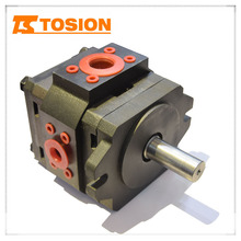 Gear Pump Hydraulics for Marine