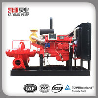 XBC Diesel water irrigation Pump for farmland