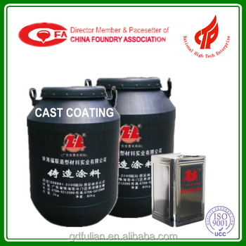 Foundry sand mold water-based Coating
