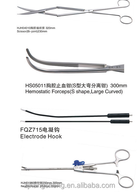 Names of surgical instruments/medical equipments China