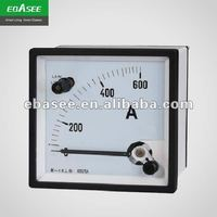 new PM-MA96 analog wattmeter has passed ISO9001 certificate