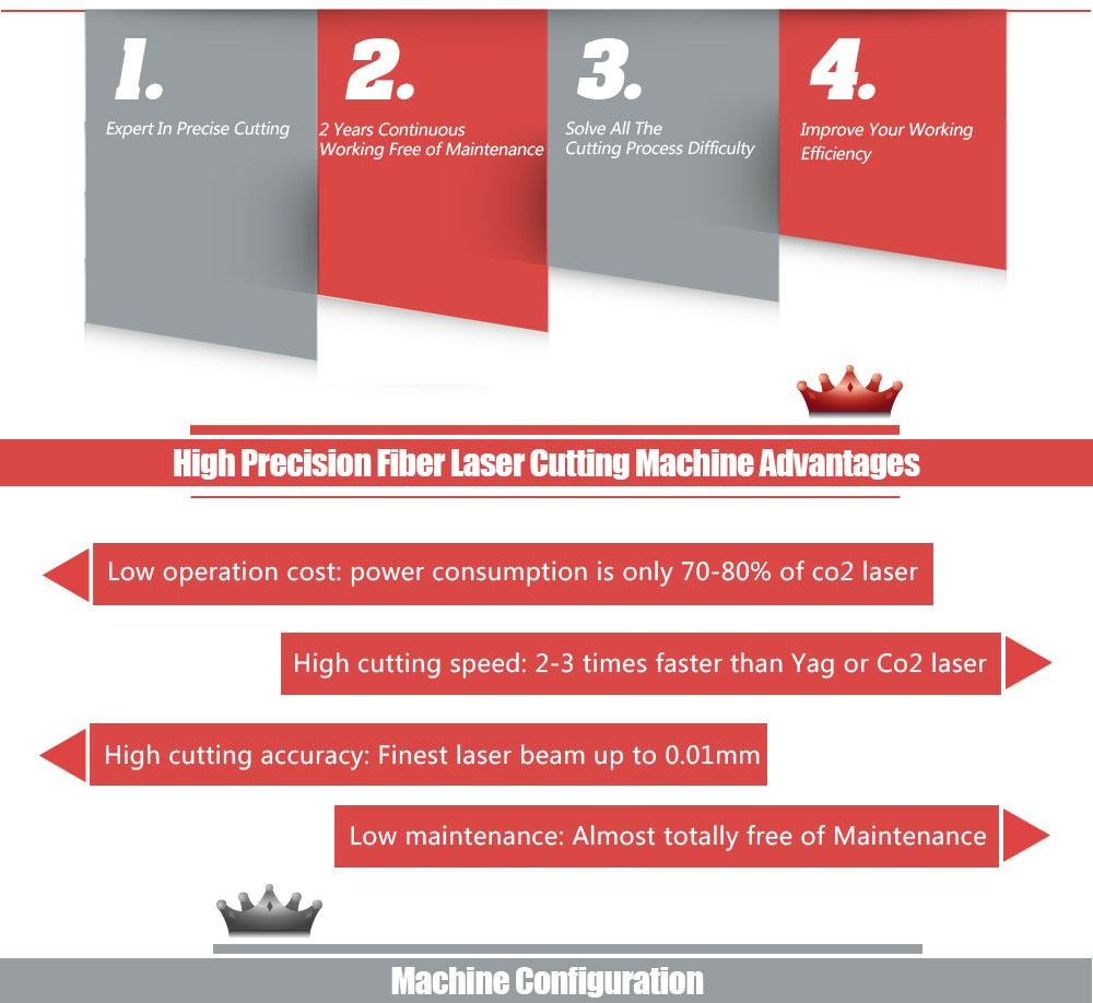02 Perfect Laser-Fiber Laser Cutting Machine.jpg