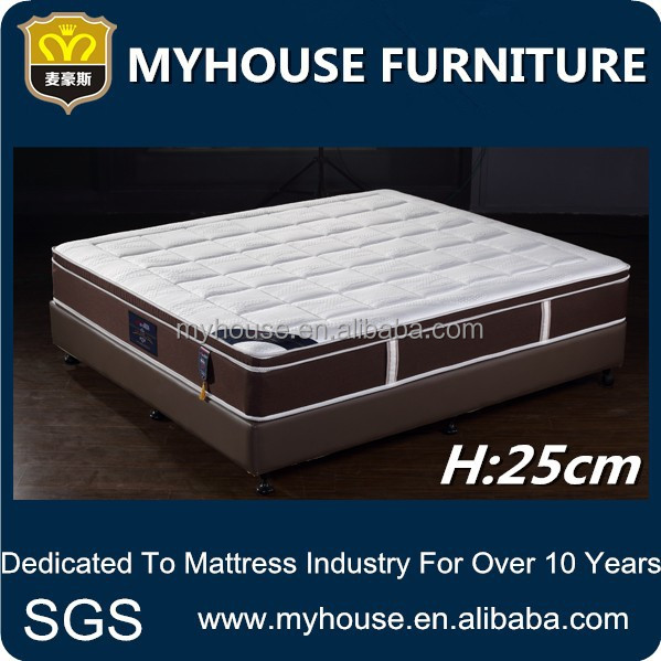 Euro top,knitted fabric,natural latex foam mattress for low sales