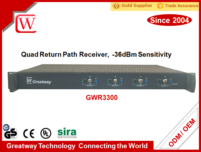 2017 CATV return path receiver